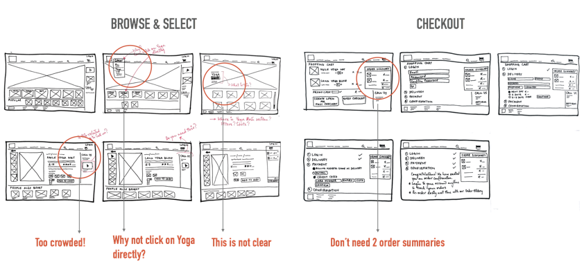 Edge wireframes